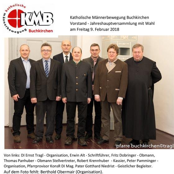 Frhstcks-Treffen - Wels (Buchkirchen) - 10.10.2020